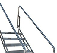 Ladder accessories and handrails